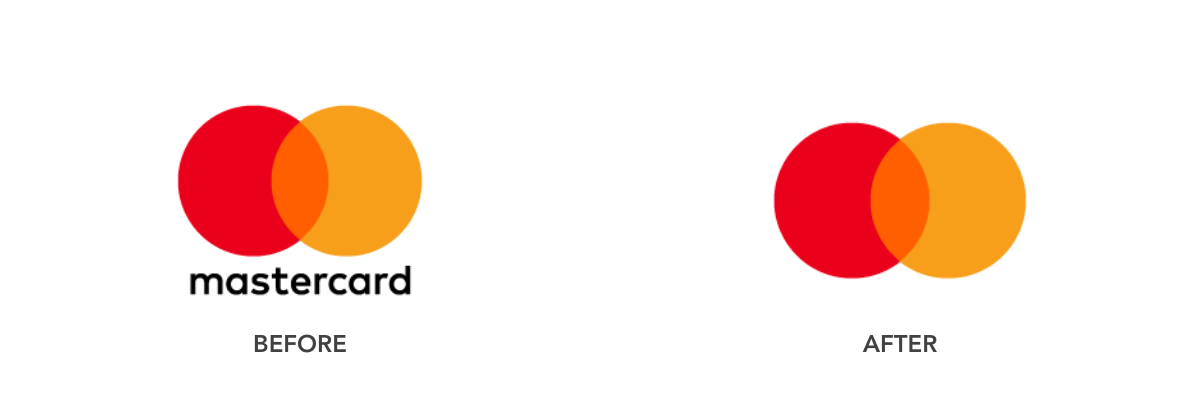 Brand Refresh: Mastercard
